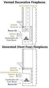 vented vs ventless gas fireplace vented vs gas fireplace vented gas fireplace vs direct vent gas
