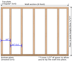 framing a wall. Wondering How To Frame A Wall? This Section Will Provide Basic Framing Tips Help You As Finish Basement! The Remodeling And Techniques In Wall