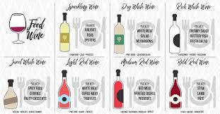 Wine And Food Pairing Chart How Do You Pair Your Wine With The Food London Wine
