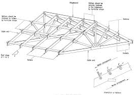 gable patio cover plans. Fine Cover Roof Building Plans  Section A General Construction Principles Figures  110 With Gable Patio Cover Plans