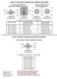 7 pin flat trailer plug wiring diagram nz fharates info trailer lights wiring diagram 7 way to 6 pins Trailer Light Wiring Diagram 7 Way #26