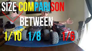 Size Comparison Between 1 10 1 8 1 6 Scale Rcs