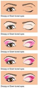 tutorial for applying eye makeup on diffe eye shapes