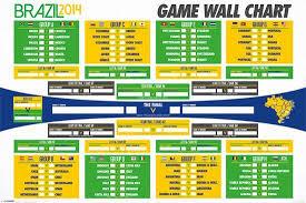Brazil 2014 World Cup Wall Chart