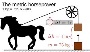 power physics wikipedia mechanical poweredit arduino pcb design rfid and arduino blocking diode