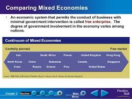 economy essay mixed economy essay