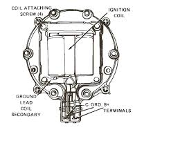 coil ignition system diagram chevy 350 wiring 12 4 hastalavista me ford ignition coil wiring diagram lovely 350 chevy msd 11 hei distributor chevy 350 ignition wiring info 18
