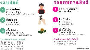 เช็กสิทธิ เรารักกัน เยียวยาผู้ประกันตน ม.33 » Best Review Asia