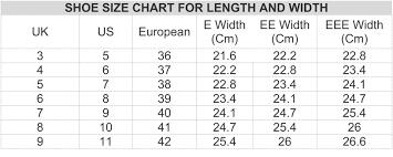 Eu Us Foot Size Chart 53 Most Popular American To European Women Size Chart