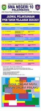 Soal ujian nasional (un) mata pelajaran matematika ini terdiri dari 40 soal pilihan ganda yang sudah dilengkapi dengan kunci jawaban. Jadwal Pendaftaran Dan Syarat Daftar Ppdb Sma Negeri Kota Palembang 2020 2021