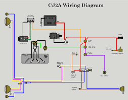 12v wiring diagram the cj2a page forums page 1 this is the diagram from cj 2a com i ve changed it to my understanding but i m sure there are some holes in it let me know what you think