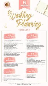 Best 25+ Wedding planning ideas on Pinterest   Wedding planning ...