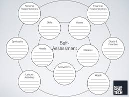 Self Awareness Worksheets Worksheets For All Download And Share