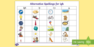 .phonics videos, phonics worksheets, phonics games online, learn to read, reading activities, preschool reading activities the kindergarten level 1 reading program, is suitable for kids between the ages of 4 to 6. Alternative Spellings Igh Ie I E Y Table Worksheet