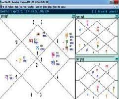 Horoscope Of Shahrukh Khan A Discussion Astrology Blog