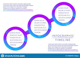 Fluid Chart Template Futuristic Infographic Timeline Template With 3 Options
