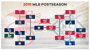 Mlb Chart Playoffs 2019 Mlb World Series Bracket Playoff Results As Nationals