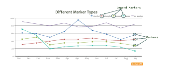 Chart Js Grid Line Color Displaying Markers On Data Point Legend Canvasjs