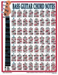Black Friday Walrus Productions Bass Chord Note Mini Chart