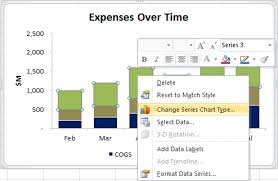 Stacked Chart Excel 2010 How To Add Total Data Labels To The Excel Stacked Bar Chart