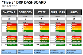 Disaster Recovery Plan Template Excel Disaster Recovery Plan Dashboard Template 8