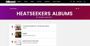 Shinee Us Itunes Billboard Chart History Shinee Usa
