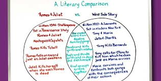 renting vs buying home essay writers renting vs buying home essay are