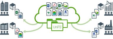 Nas And File Server Consolidation Nasuni