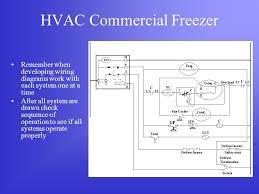 heatcraft walk in zer wiring diagram ewiring heatcraft zer wiring diagram home diagrams