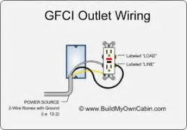 similiar wiring multiple gfci outlets keywords gfci wiring to multiple outlets diagram pdf 74kb pictures to pin on