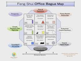feng shui office desk placement. Unique Feng Shui Home Office Design 6730 Fice The .. | Desk Placement