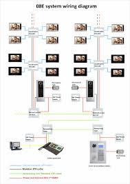 999 rooms multi family doorbell door intecom multi apartment video wiring diagram 999 rooms multi family doorbell door intecom multi apartment video intercom system lock unlocking funtion