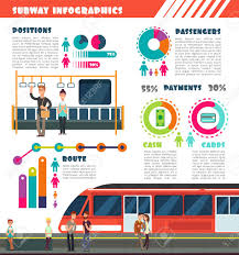 Subway Stock Price Chart Subway Metro Vector Urban Underground Transport Infographics