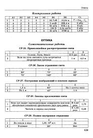 Ответы к тестам по физике класс Громцева  Рентгеновское 138 7 Ответы Контрольная