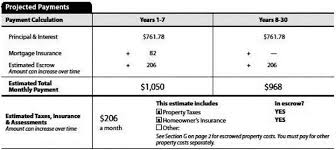 A mortgage loan calculator with taxes and insurance can help prospective homeowners prepare for the financial responsibility of owning a home. Reg Z How Should The Projected Payments Estimated Taxes Insurance Assessments Section Be Completed On The Loan Estimate