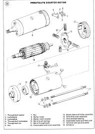harley davidson sportster wiring diagram 94 harley discover your harley davidson evo wiring diagram manual