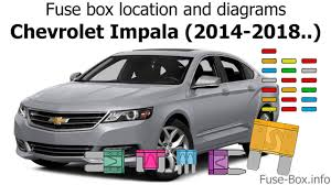 fuse box location and diagrams chevrolet impala (2014 2018 ) youtube 2015 chevy impala fuse box diagram at 2014 Chevy Impala Fuse Box