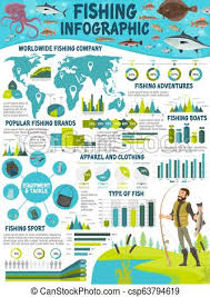 Free Fishing Charts Fishing Sport Infographic With Fish And Fisherman