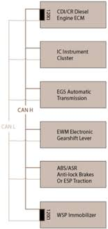 full size of wiring diagrams freightliner xc chassis wiring diagrams access freightliner freightliner fuse box