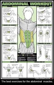 Abs Exercise Chart Images Abdominal Workout Train Hard Or Go Home Fitness Workout