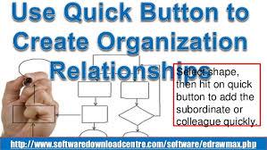 How To Draw Organizational Charts With E Draw Organizational