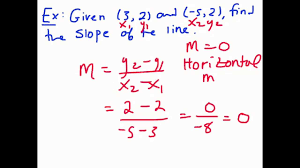 slope formula finding slope of a line given two points