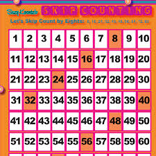 Skip Counting By 16 Chart Skip Counting Chart By 8s Digital Download