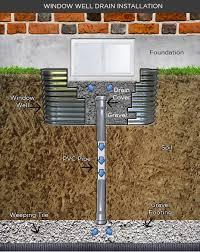 window well drainage. Basement Window Wells Drainage Well D
