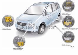 2015 Vw Beetle Fuse Chart 2015 Vw Jetta Fuse Box Wiring Diagrams