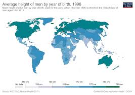 Tallness Chart Average Height Of Men By Year Of Birth Our World In Data