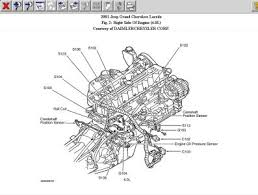 2001 jeep cherokee crank sensor engine performance problem 2001 2001 jeep cherokee manual pdf at Jeep Cherokee Engine Diagram