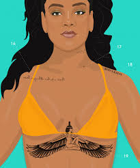 Complete Guide To Rihannas Tattoos Meaning Birthday