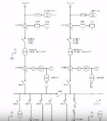 what is single line diagram (sld)? electrical industrial Service Feeder Diagram With Electric Circuits what is single line diagram (sld)? � electrical Electric Fence Schematic Circuit Diagram