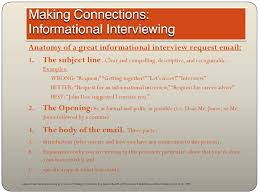 Informational Interview Request Email Sample Informational Interview Request Barca Fontanacountryinn Com